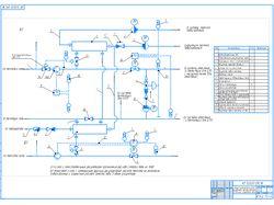 Схема присоединения водоподогревателей ГВС