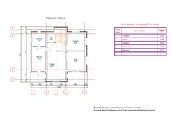 Архитектурно строительные чертежи