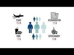 Инфографический ролик для NP Travel