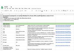 Баг-репорт в гугл-таблицах