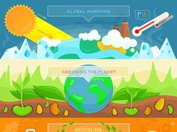 Flat-иллюстрации: экология (2 комплекта)