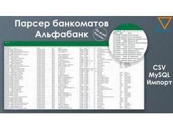 Парсер банкоматов Альфа-Банк