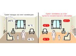 Графика + анимация для сайта stn.com.ua