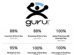 Тесты для Guru