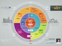 Схема изменения цен на недвижимость