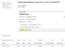 Контекстная реклама- Hyundai - Яндекс.Директ поиск