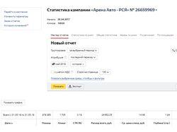 Контекстная реклама- Hyundai - Яндекс.Директ РСЯ