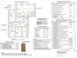 Архитектурный проект (АР), дизайн-проект (АИ)