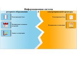 Информационная система по диагностике роторного...