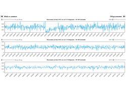 Анализ сейсмических данных