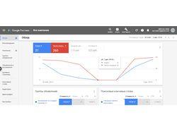 Настройка и ведение Google Ads
