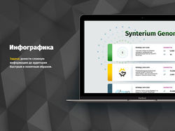 Synterium Genomics. Инфографика.