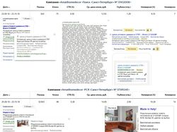 amatihomedecor // Yandex Direct+Google Adwords