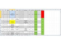 База данных интернет-магазина в Excel