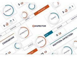 Социальная сеть для специалистов контроля качества