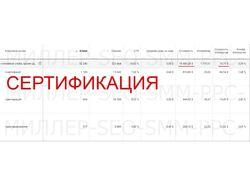 Adwords - Сертификация