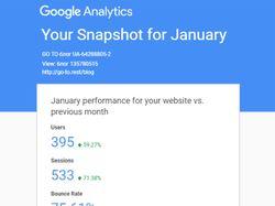 Статистика за месяц, после оптимизации блога