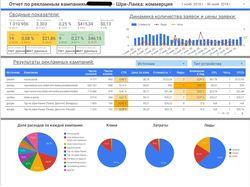 Отчетность в Google Data Studio