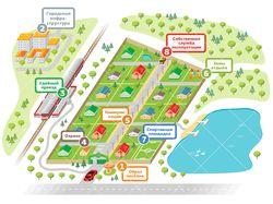 Карта схема коттеджного посёлка