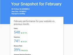 Статистика за февраль 2019 одного из проектов