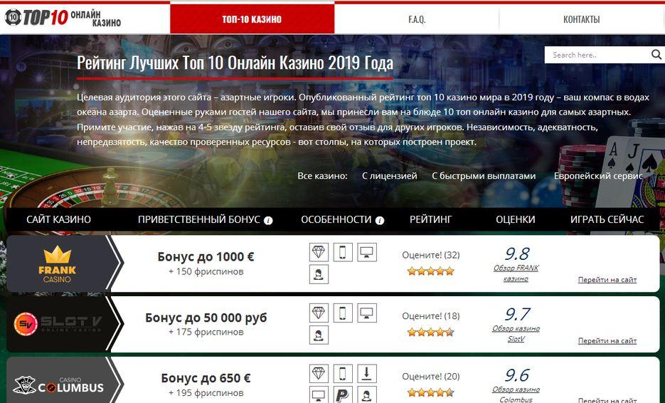 официальный сайт рейтинг лучших казино с лицензией