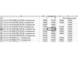 Анализатор цен конкрунетов