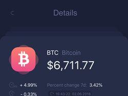 React Bitcoit
