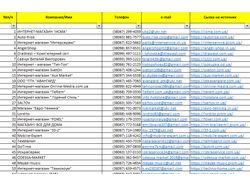 Сбор базы магазинов электроники Украина
