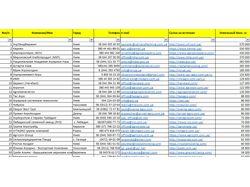 Сбор базы Email адресов аграрных холдингов Украины