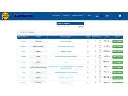 Интернет-магазин-каталог Autotorba