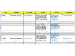 Сбор базы Email адресов учителей школ Москвы