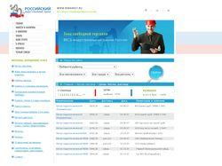 RIMARKET - Российский индустриальный рынок