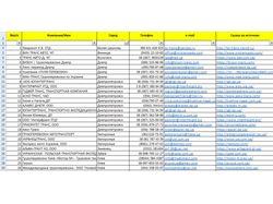 Сбор базы компаний автоперевозчиков Украины