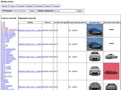 Honda EPC (EU, GN, JP) экспорт данных в MySQL