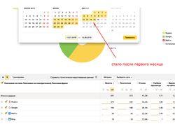 Проект comparema.ru