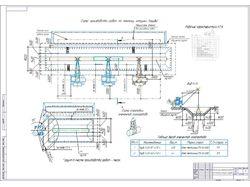 Схема производства работ