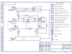 Схема ТЭЦ