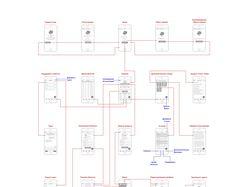 Wireframe для мобильного приложения
