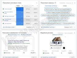 РК в Google Ads / Строительные и ремонтные работы