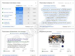 """РК в Google Ads / Интернет-магазин """"Ressormarket"""""""