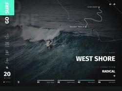 Адаптивная верстка «Go Surf»