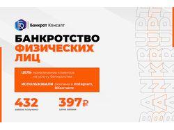Банкрот Консалт - банкротство физ лиц. Продвижение