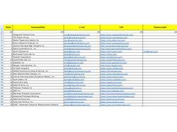 Сбор базы Email COVID-19 Response