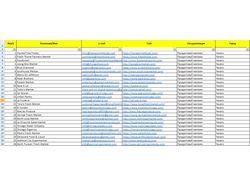 Сбор базы Email адресов предприятий Chicago