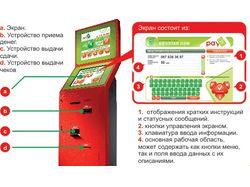 PayOk (сеть платежных терминалов)