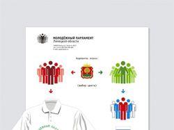 Молодёжный парламент Липецкой области