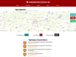 Автозаполняемый сайт по COVID-19
