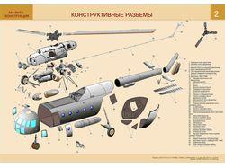 МИ-8МТВ учебный плакат