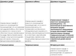 Создание шаблонов описаний