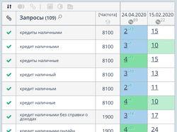 SEO [регион Украина] - Кредит наличными